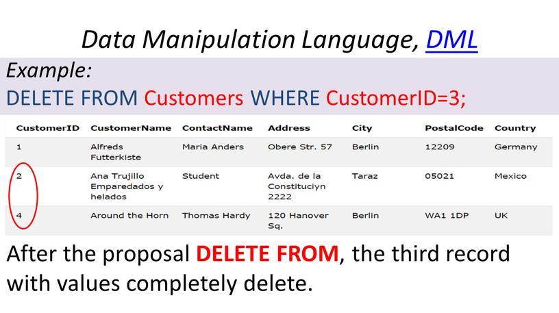 Data Manipulation Language, DML