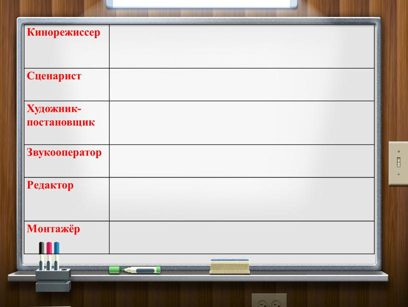 Кинорежиссер Сценарист Художник-постановщик