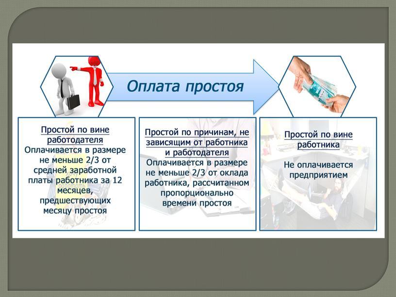 Презентация на тему Оплата времени простоя. Удержания из заработной платы