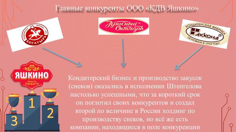 Главные конкуренты ООО «КДВ Яшкино»
