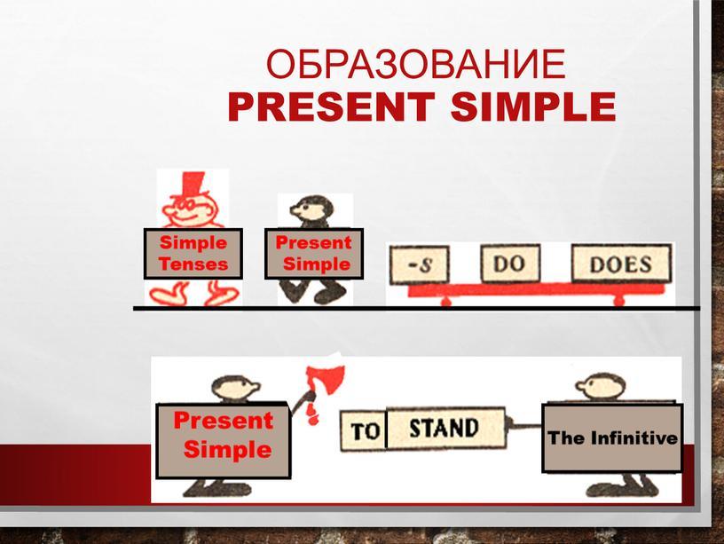 ОБРАЗОВАНИЕ PRESENT SIMPLE 3 Present