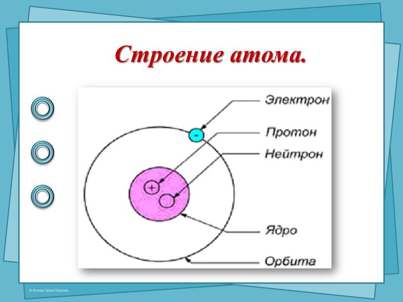 Строение атома.