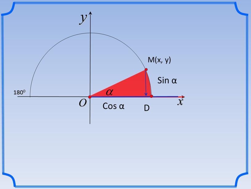 x y 1800 O М(х, у) D Sin α Cos α