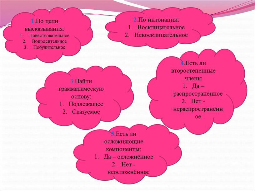 Найти грамматическую основу: Подлежащее
