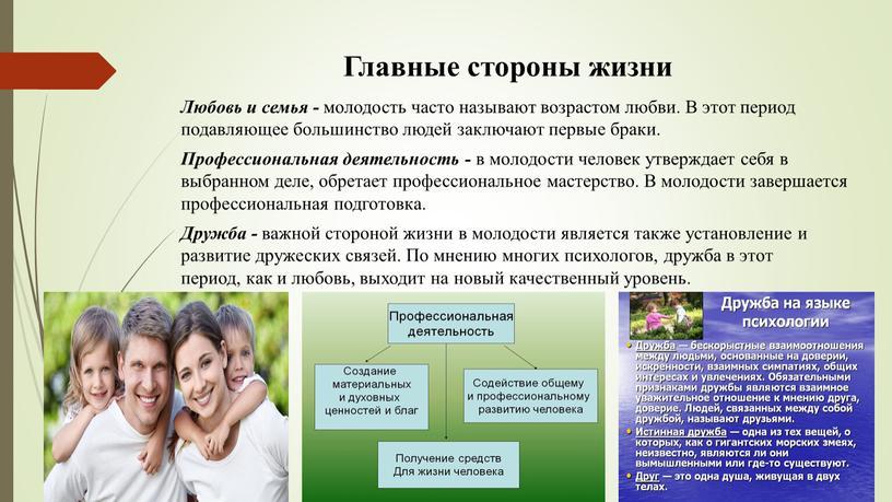 Главные стороны жизни Любовь и семья - молодость часто называют возрастом любви