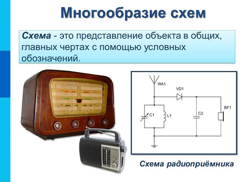 Схема - это представление объекта в общих, главных чертах с помощью условных обозначений
