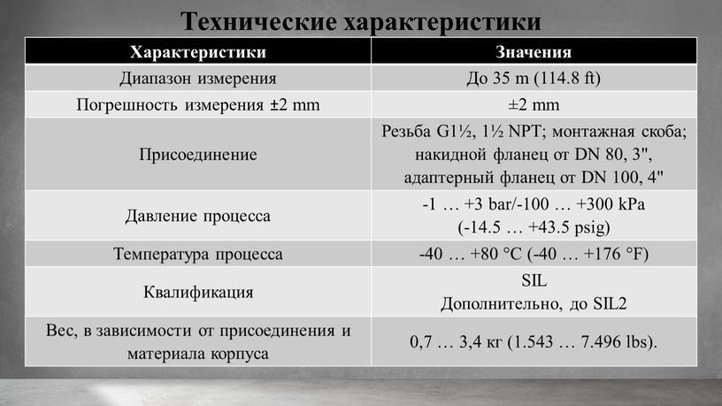 Технические характеристики Характеристики