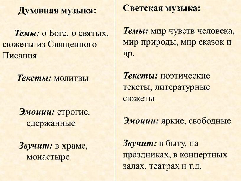 Духовная музыка: Темы: о Боге, о святых, сюжеты из
