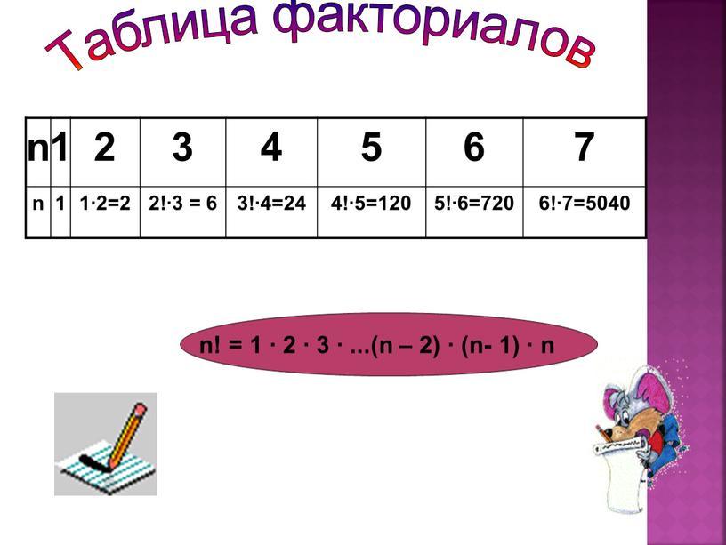 Таблица факториалов n! = 1 ∙ 2 ∙ 3 ∙