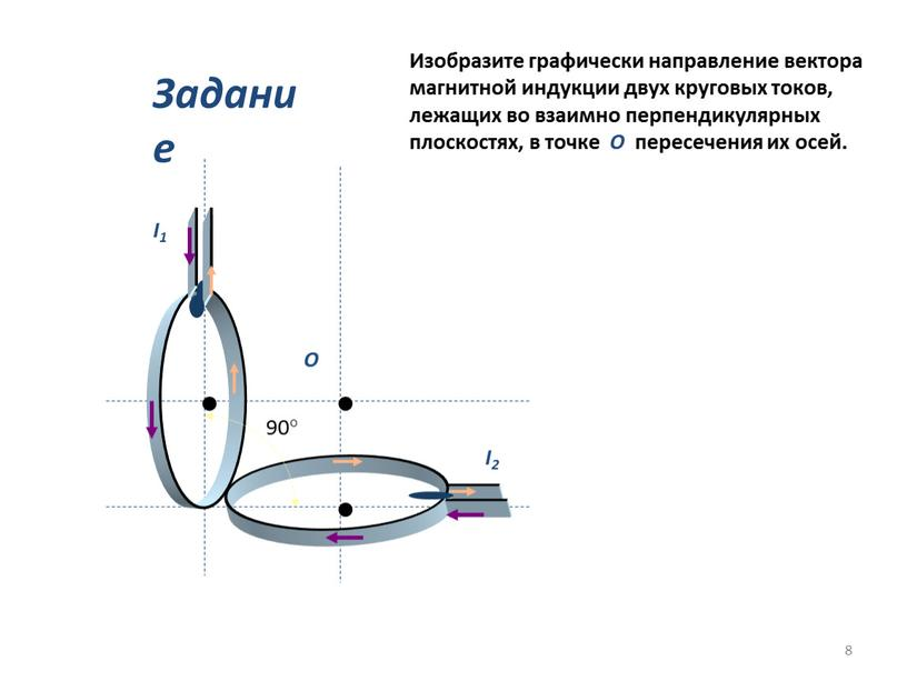 Задание Изобразите графически направление вектора магнитной индукции двух круговых токов, лежащих во взаимно перпендикулярных плоскостях, в точке