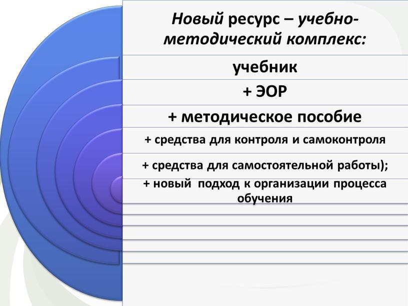 Презентация Информационное обеспечение образовательного процесса в условиях введения ФГОС