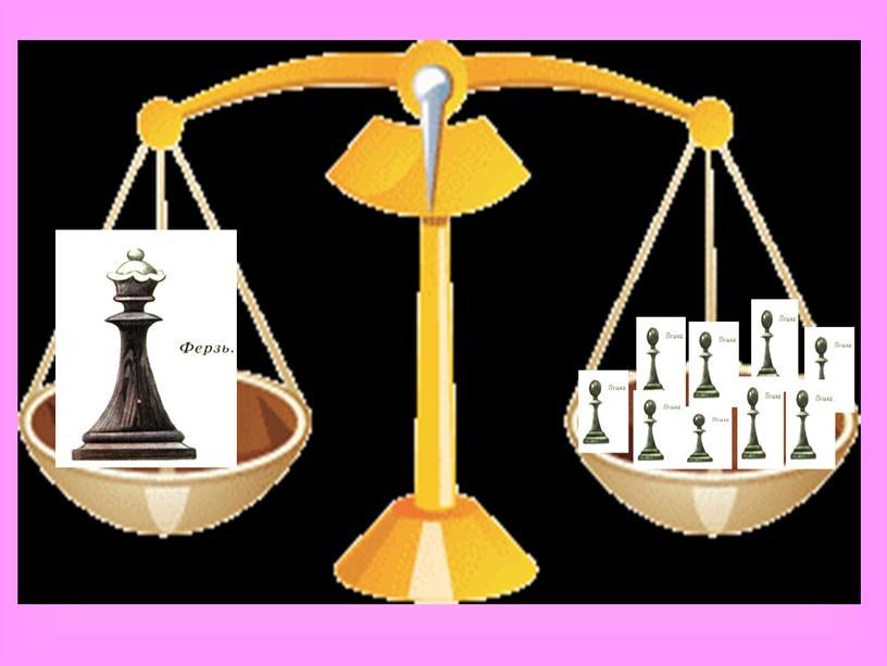 Презентация по шахматам