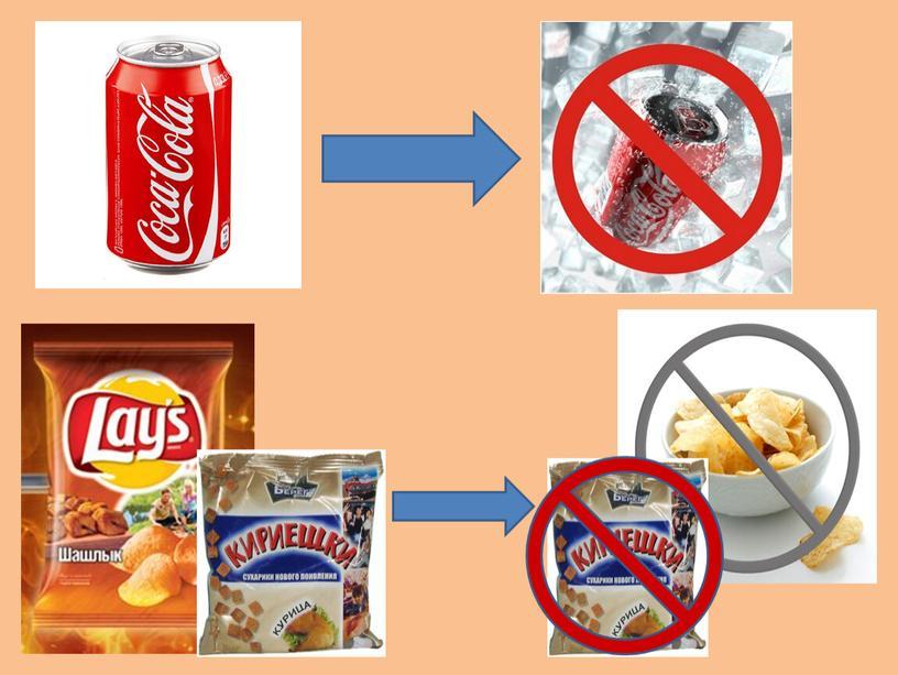 Разговор о правильном питании.