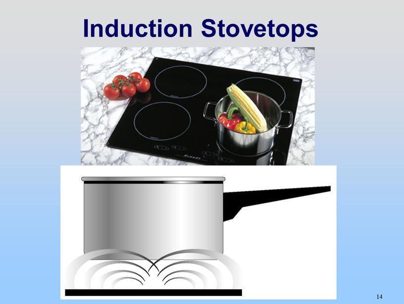 14 Induction Stovetops