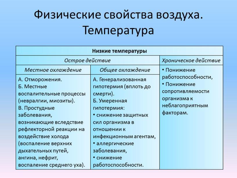 Физические свойства воздуха. Температура