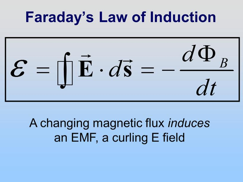 Faraday's Law of Induction A changing magnetic flux induces an