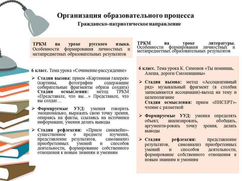 Организация образовательного процесса