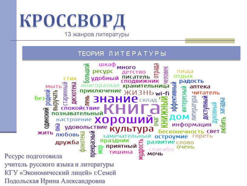 КРОССВОРД Ресурс подготовила учитель русского языка и литературы