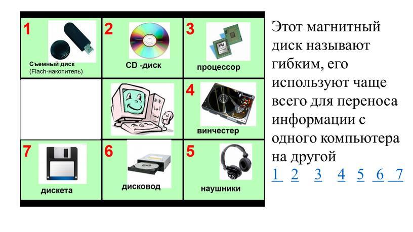 Этот магнитный диск называют гибким, его используют чаще всего для переноса информации с одного компьютера на другой 1 2 3 4 5 6 7