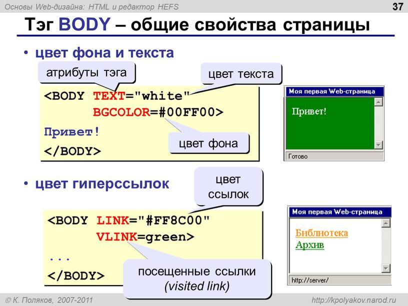 Тэг BODY – общие свойства страницы цвет фона и текста цвет гиперссылок