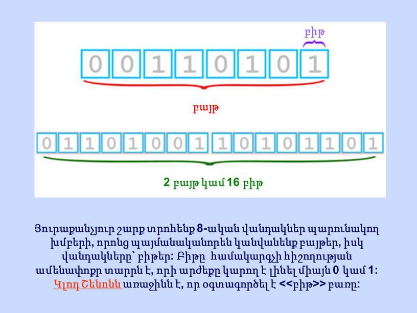 բիթ բայթ 2 բայթ կամ 16 բիթ Յուրաքանչյուր շարք տրոհենք 8-ական վանդակներ պարունակող խմբերի, որոնց պայմանականորեն կանվանենք բայթեր, իսկ վանդակները` բիթեր: Բիթը համակարգչի հիշողության ամենափոքր…