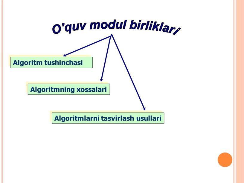 O'quv modul birliklari Algoritmning xossalari