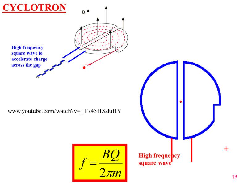 CYCLOTRON + High frequency square wave www