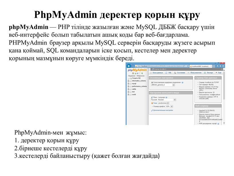 PhpMyAdmin деректер қорын құру