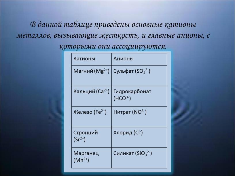 В данной таблице приведены основные катионы металлов, вызывающие жесткость, и главные анионы, с которыми они ассоциируются