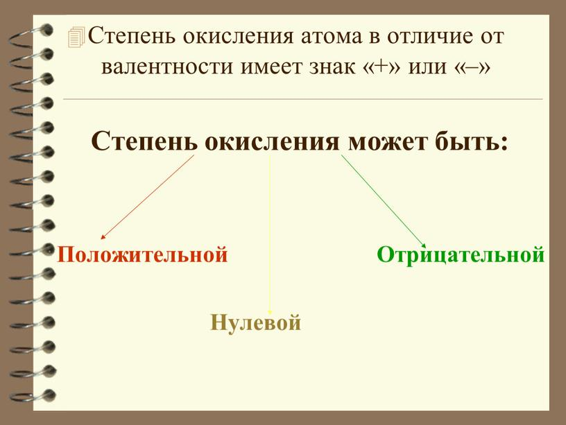 Степень окисления атома в отличие от валентности имеет знак «+» или «–»