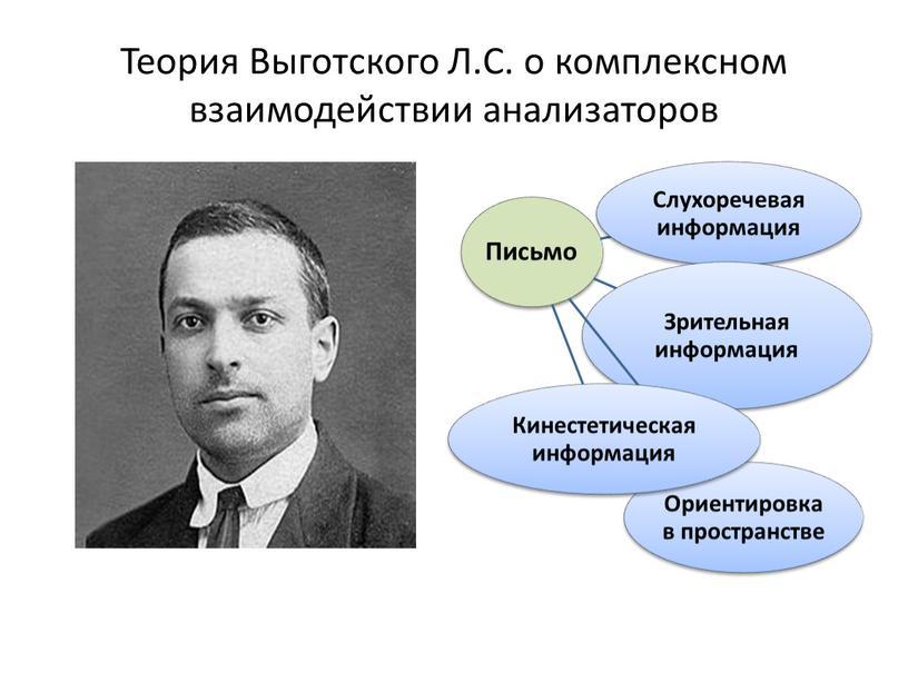 Теория Выготского Л.С. о комплексном взаимодействии анализаторов
