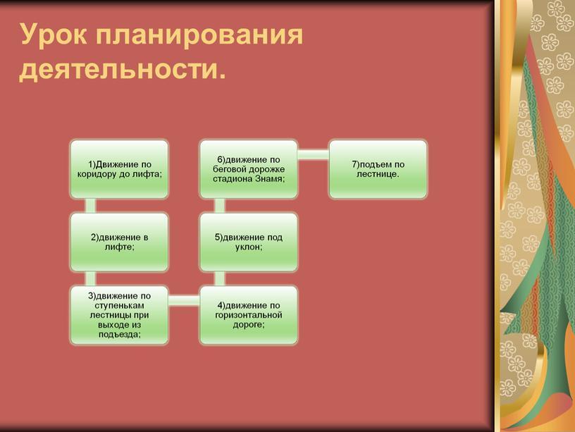 Урок планирования деятельности