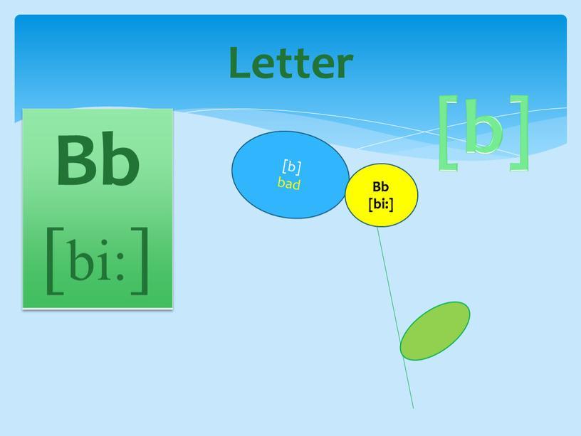 [b] bad Bb [bi:] Letter Bb [bi:] [b]