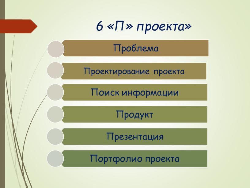 6 «П» проекта»