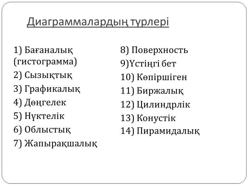 Диаграммалардың түрлері 1) Бағаналық (гистограмма) 2)
