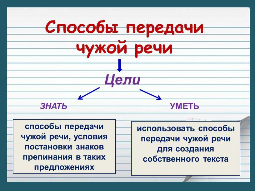 Способы передачи чужой речи Цели способы передачи чужой речи, условия постановки знаков препинания в таких предложениях использовать способы передачи чужой речи для создания собственного текста