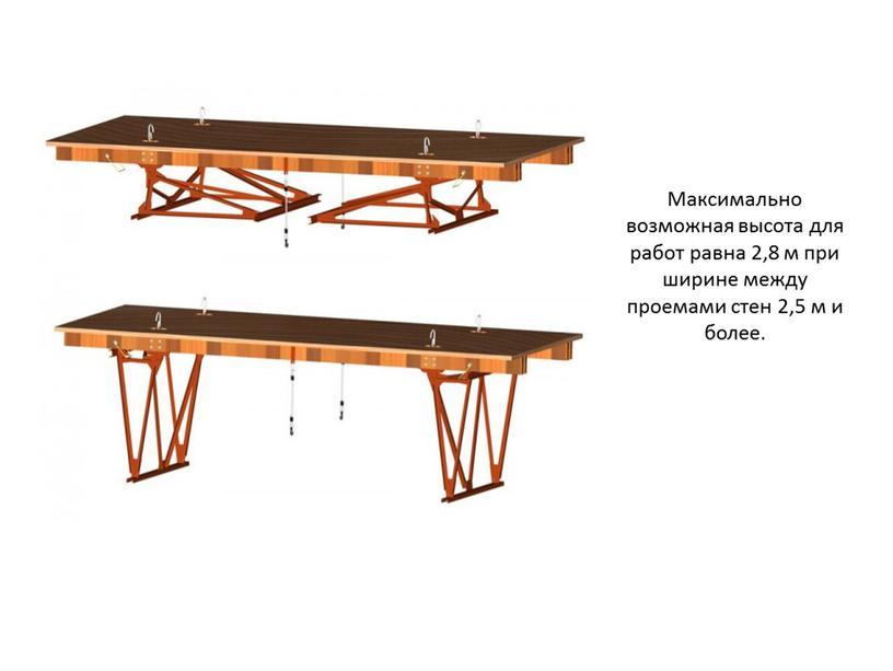 Максимально возможная высота для работ равна 2,8 м при ширине между проемами стен 2,5 м и более