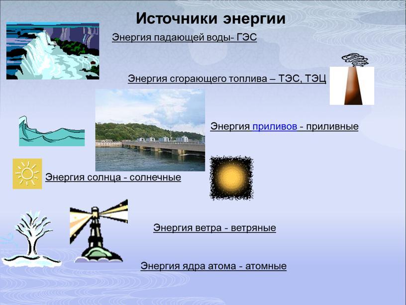 Энергия падающей воды- ГЭС Энергия сгорающего топлива –