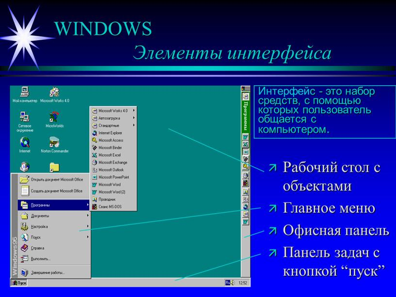 WINDOWS Элементы интерфейса