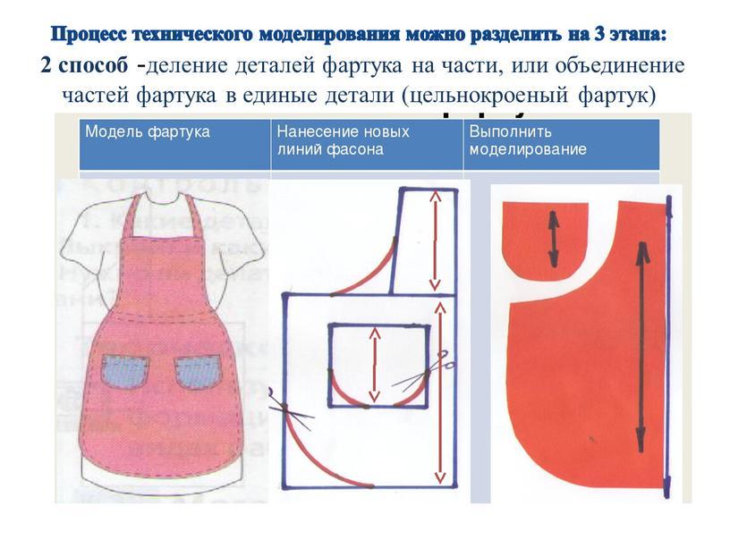 Процесс технического моделирования можно разделить на 3 этапа: 2 способ -деление деталей фартука на части, или объединение частей фартука в единые детали (цельнокроеный фартук)