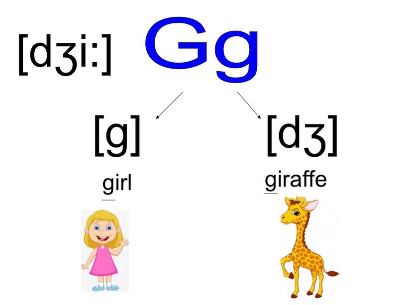 Gg [g] [dʒ] girl giraffe [dʒi:]