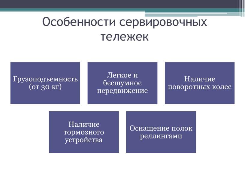 Особенности сервировочных тележек