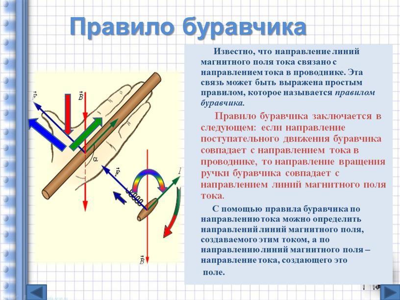 Правило буравчика Известно, что направление линий магнитного поля тока связано с направлением тока в проводнике