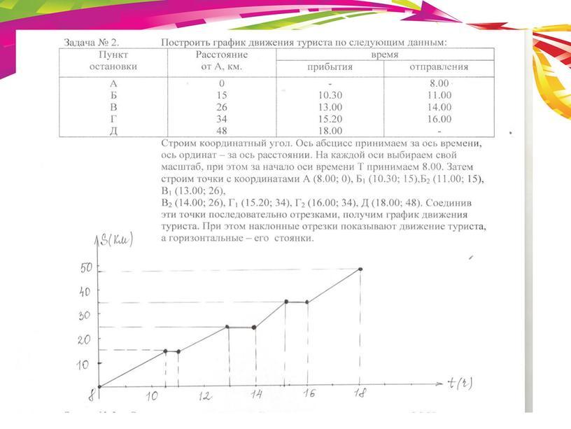 """Презентация """"Роль интегрированного урока в обучении математике"""""""