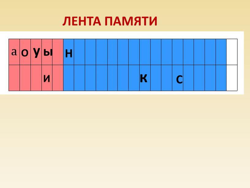 ЛЕНТА ПАМЯТИ О И ы у Н С к
