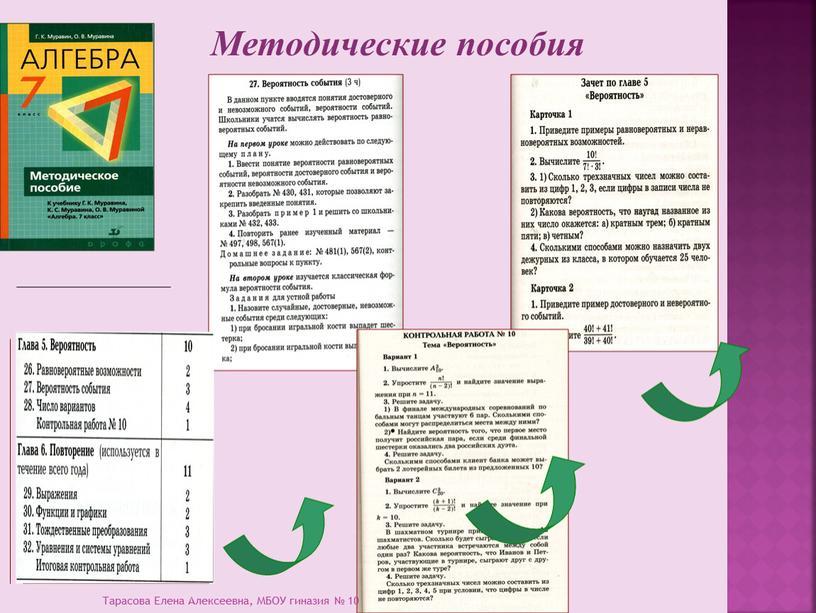 Методические пособия Тарасова Елена