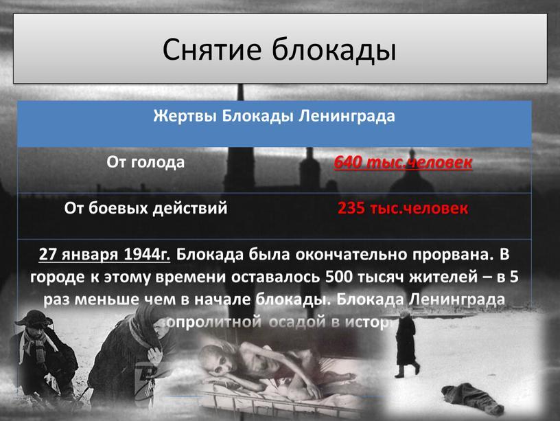 Снятие блокады Жертвы Блокады Ленинграда