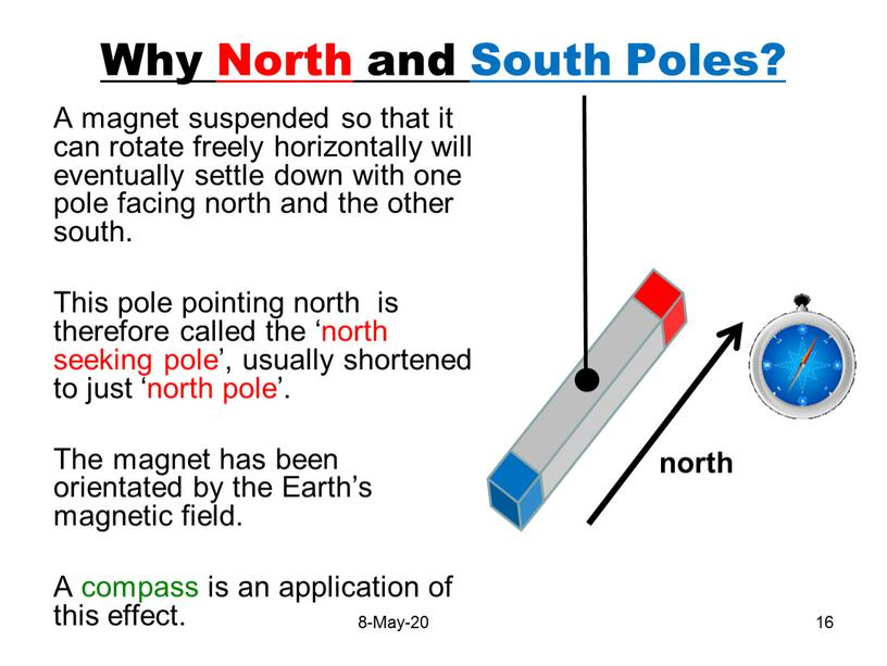 Why North and South Poles? A magnet suspended so that it can rotate freely horizontally will eventually settle down with one pole facing north and…