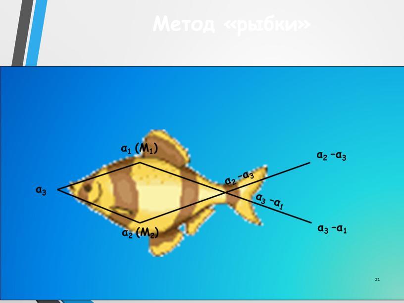 М1) α2 (М2) α2 –α3 α3 –α1 α2 –α3 α3 –α1
