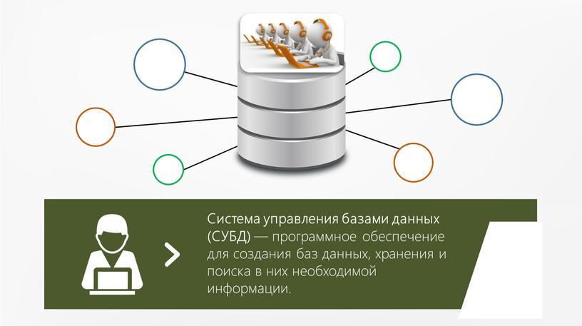 Система управления базами данных (СУБД) — программное обеспечение для создания баз данных, хранения и поиска в них необходимой информации